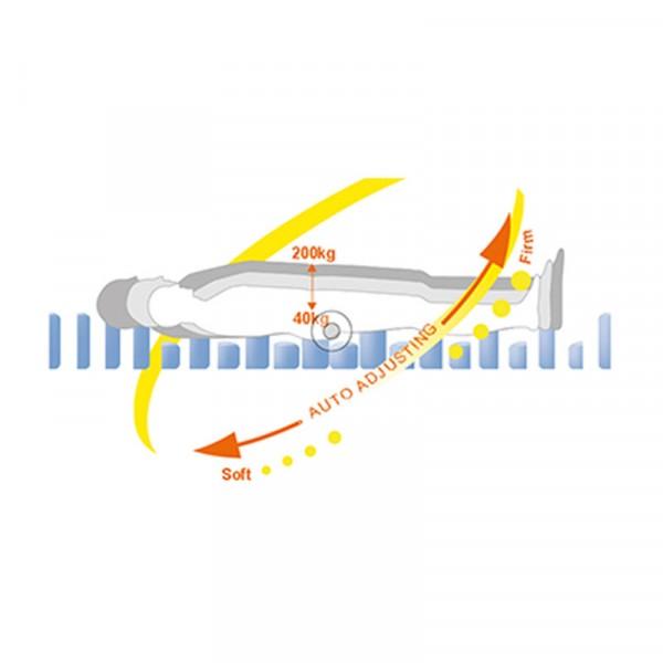 Kit antidecubito - Materasso ad elementi intercambiabili con compressore con regolazione DOMUS AUTO