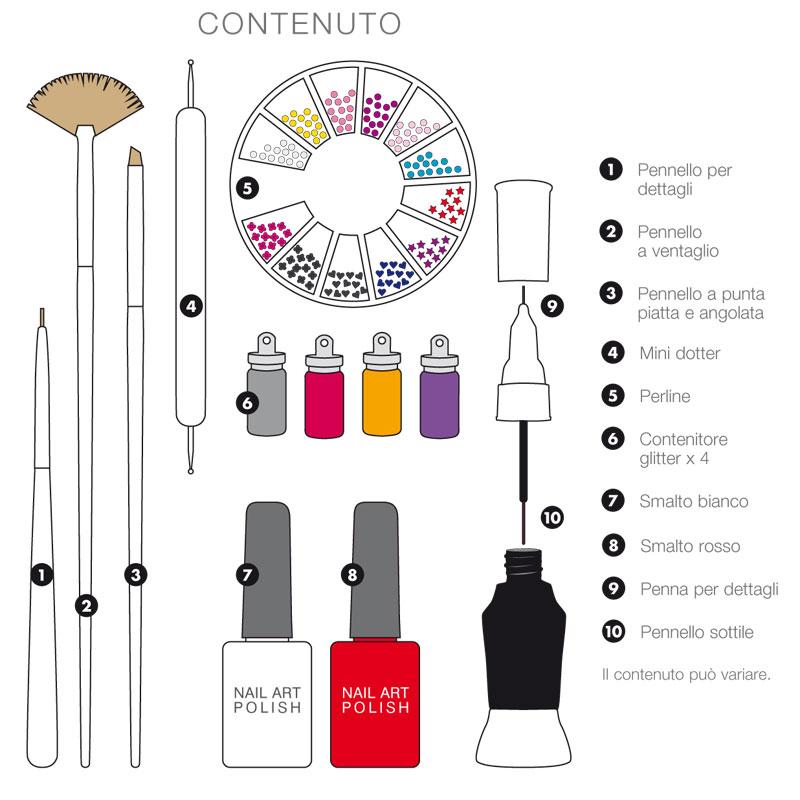 Rio nail art starter kit